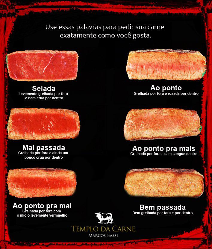 Marcos Bassi - Pontos da carne por Marcos Bassi
