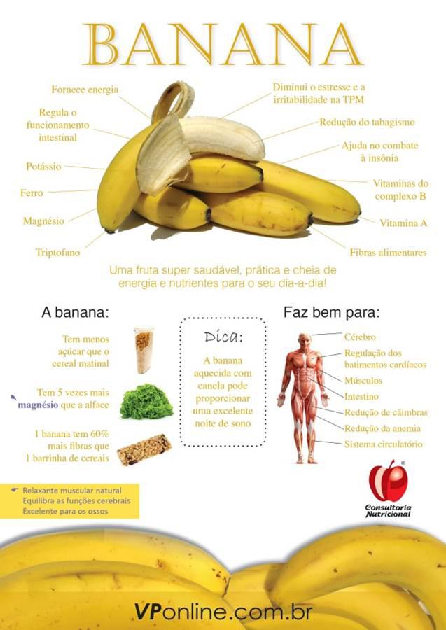 Banana - Receita de Bolo de Banana com Especiarias