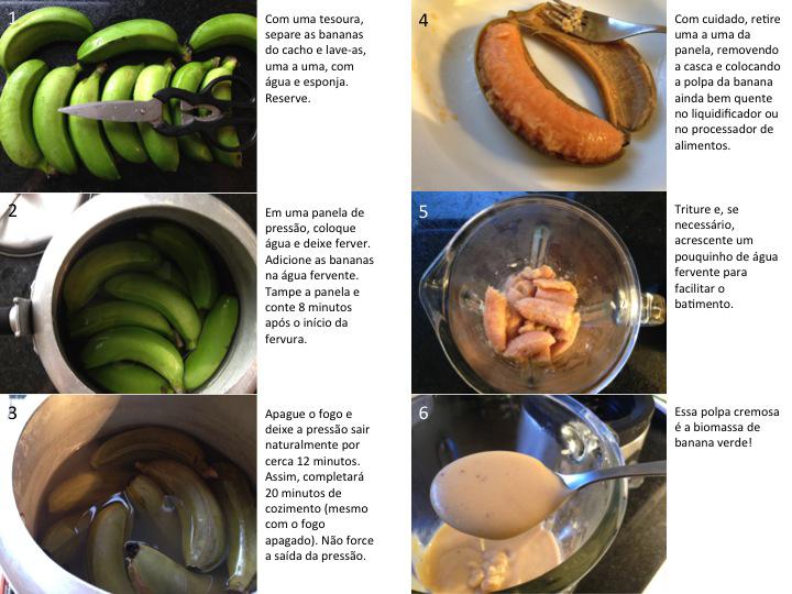 PAP BIOMASSA - Biomassa de Banana Verde