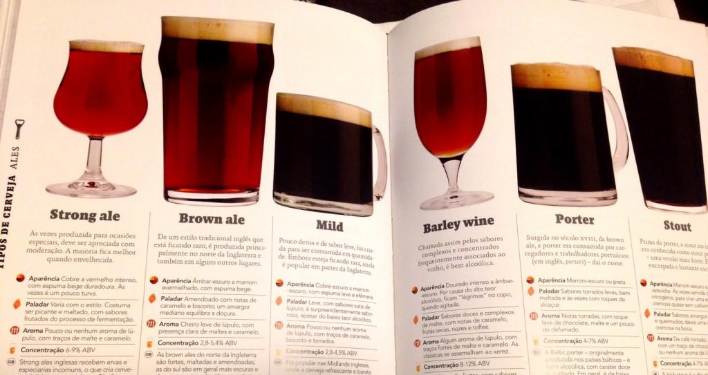 Cerveja feita em casa6 1024x543 - Cerveja feita em casa